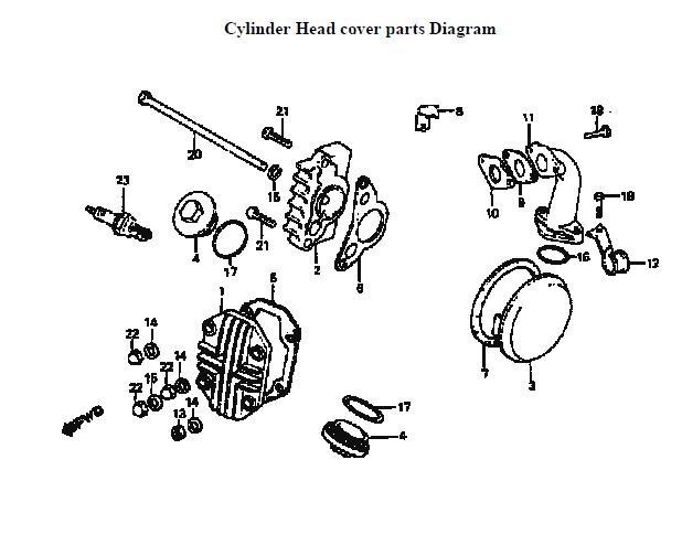 Just take it: Honda C70 Passport Parts Catalog (9)