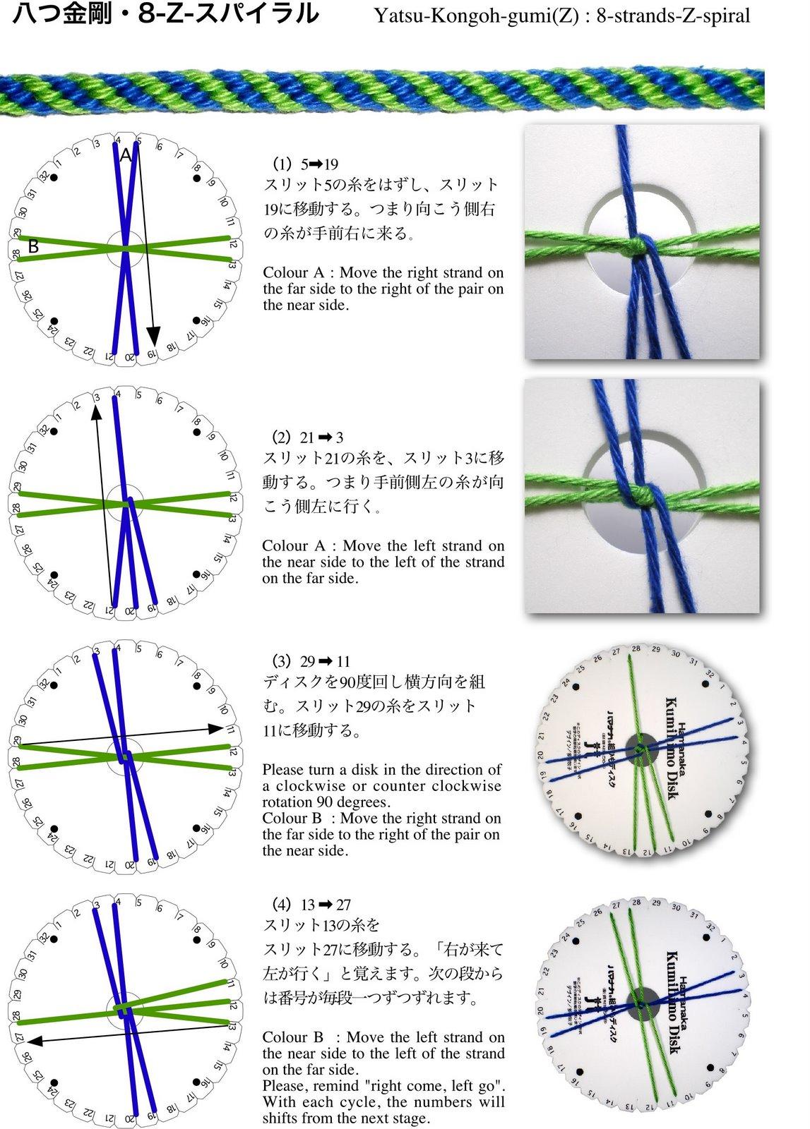 Como hacer la Tecnica del Kumihimo o Marudai