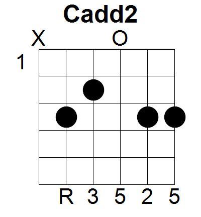Cadd2