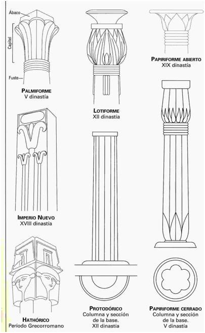 Arquitectura egipcia historia del arte for Tipos de arte arquitectonico