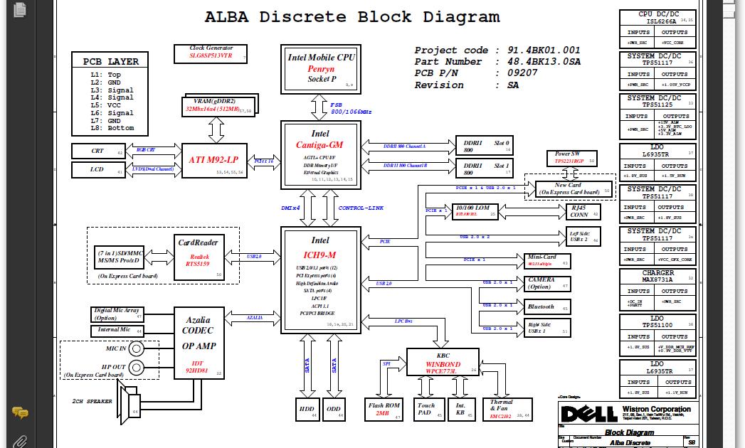 Download Schematics Notebook Dell inspiron Alba 1440