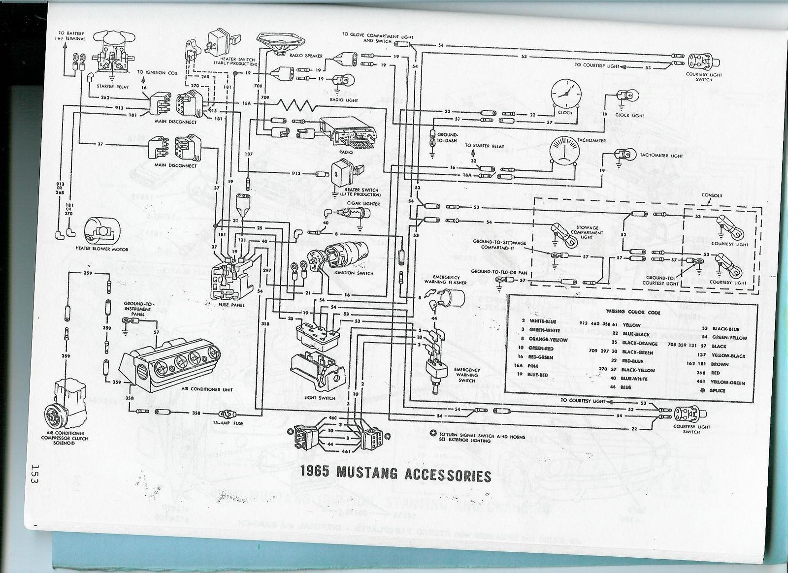 65 Mustang Dash Wiring Diagram Basics Rally Pack Problem