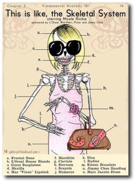 problematique tpe anorexie