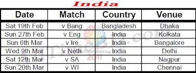 India ICC cricket world cup 2011 match schedule