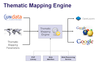 master maps: Thematic Mapping Engine