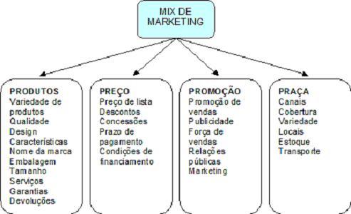 APC BACK UPS ES 750 USER MANUAL Apc Sua Wiring Diagram on