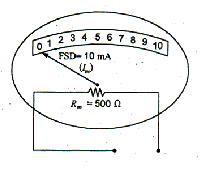 Sensor: วัดกระแสไฟฟ้า