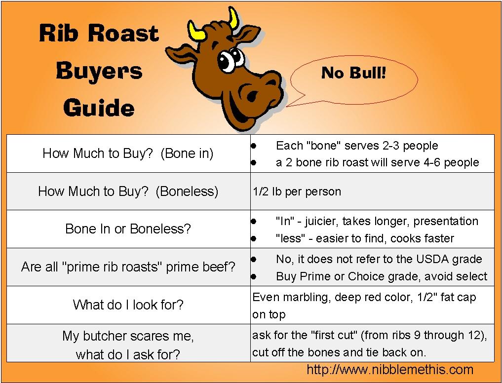 Bar Bq Grills Fire Roasted Beef Rib Roast 20 Tips