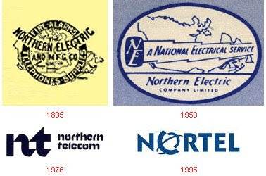 Nortel - Evolution of Logos & Brand