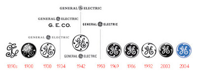 GE - Evolution of Logos & Brand