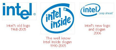 Intel - Evolution of Logos & Brand