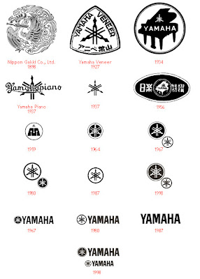 Yamaha - Evolution of Logos & Brand