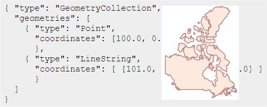 Working With GeoJSON Files in Alteryx | The a**3 Blog (all