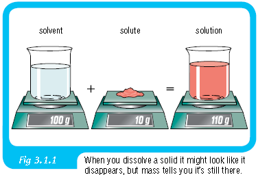 Image result for solvent, solute and solution]