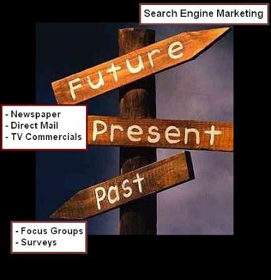 new marketing strategies,online marketing,google marketing