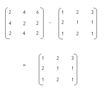 C Program to evaluate Subtraction of two matrices ( matrix