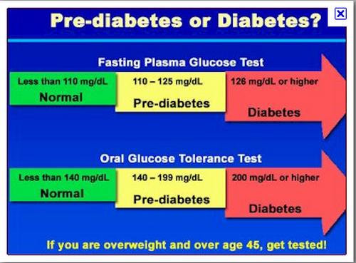 lo que se considera niveles pre diabetes