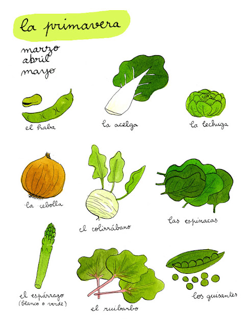 nombres-de-verduras
