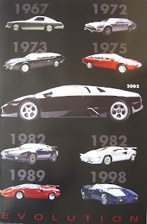 evolución del automovil