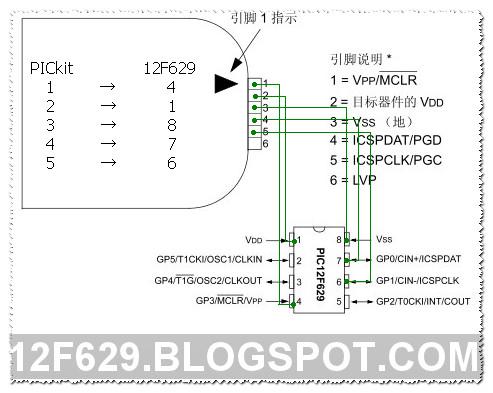 12F629.BLOGSPOT.COM: PICkit 3