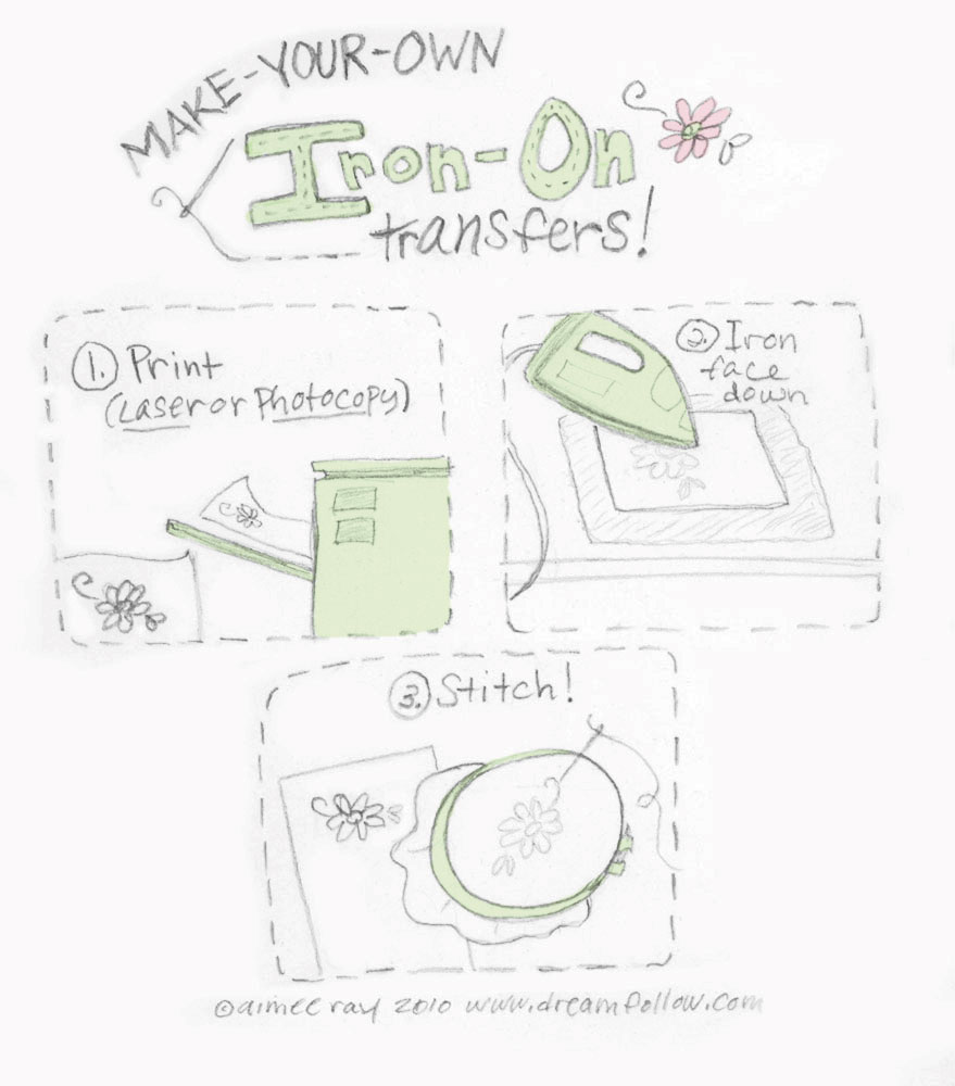 How to print your own iron on transfers