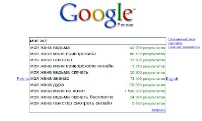 google_2 Что знает Google БЛОГ
