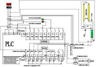 Diagrama De Un Contactor Diagrama Acordes wiring diagram
