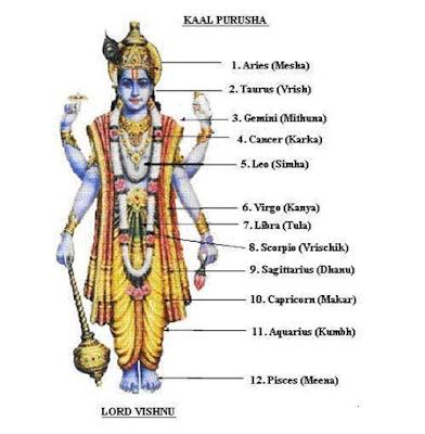 anand sagar pathak astrologer