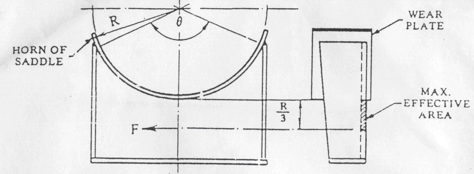 Download Design Of Saddle Support For Horizontal Pressure