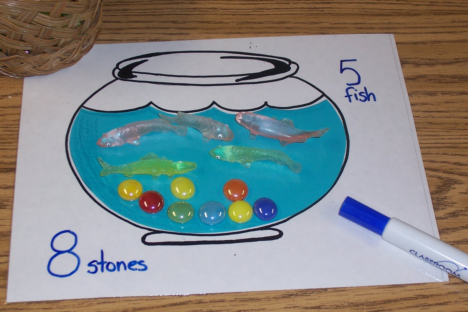 Learning And Teaching With Preschoolers Fishbowl Math