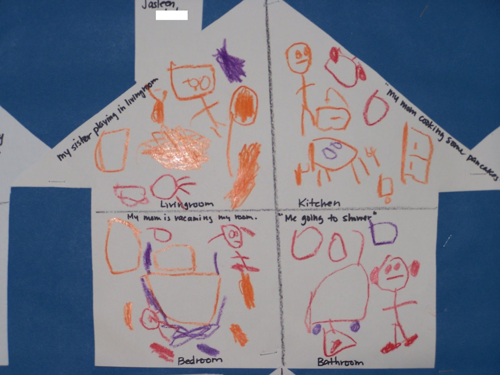 Learning And Teaching With Preschoolers What In Your House