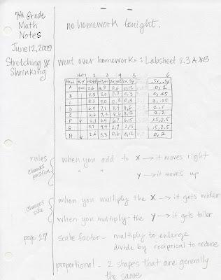 Prisms Homework Blog: Math Notes - 7th Grade