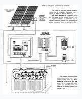 Hybrid system: hybrid solar cell