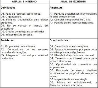 Relaciones p blicas y comunicaci n estrat gica matriz foda for Proyecto restaurante pdf