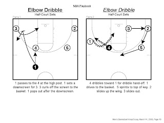 Learn The New York Knick s System Of Offense  7 Seconds Or Less ... 4f29138a8