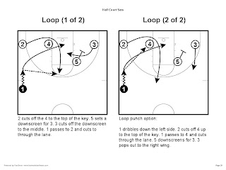 I really do think that this playbook will be able to tweak your set plays  up with some interesting looks. You will be able to involve your guards as  well as ... 74ff18b05