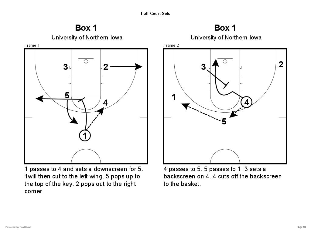 Free Printable Basketball Court Diagrams Welder Wiring Diagram Half New Calendar Template Site