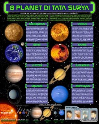 Planet Yang Memiliki Satelit Terbanyak : planet, memiliki, satelit, terbanyak, Lanet10:, Surya