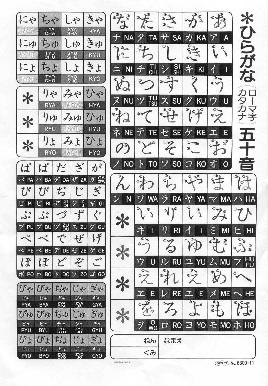 Aprender Japones Alfabeto