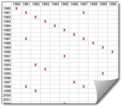 Calendario Anno 1980.My Bog La Mia Palude Calendario 2011 1