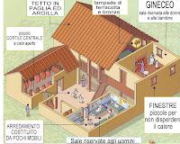 Ciao bambini ciao maestra educational puzzles le case for Foto case antiche