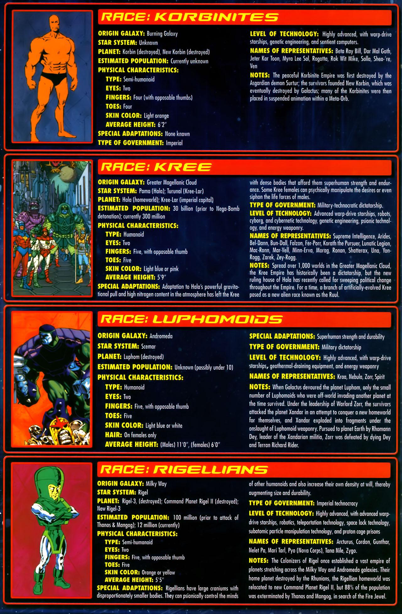 Read online Annihilation:  The  Nova Corps Files comic -  Issue #Annihilation:  The  Nova Corps Files Full - 47