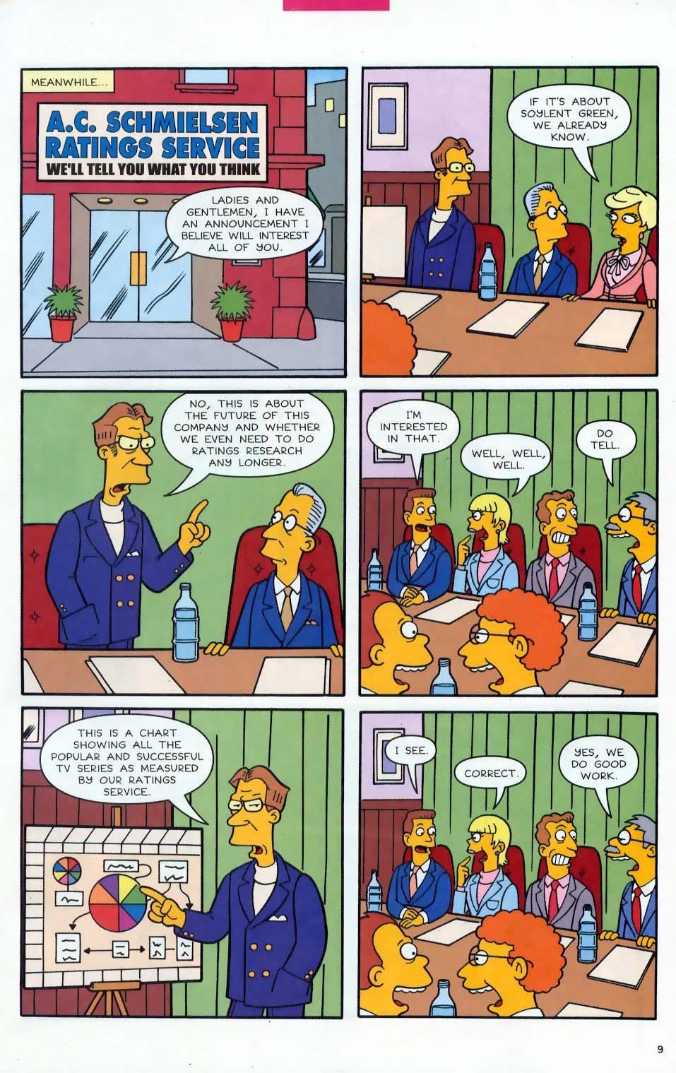Read online Simpsons Comics comic -  Issue #85 - 10