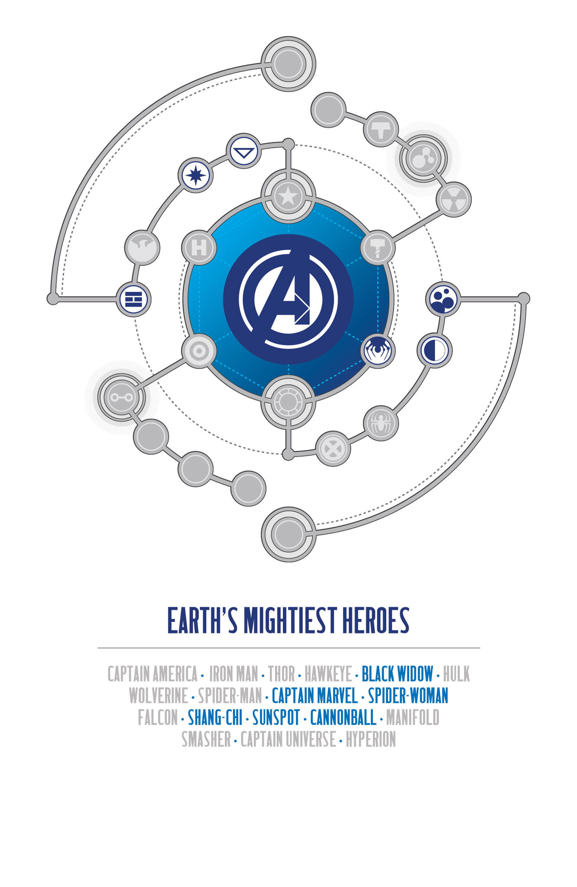 Read online Avengers (2013) comic -  Issue #11 - 3