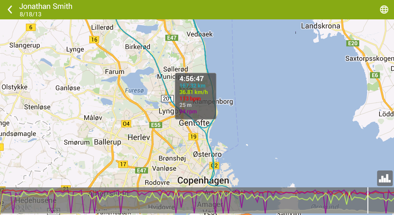 Endomondo Sports Tracker PRO v9.4.0 APK Health & Fitness Apps Free Download