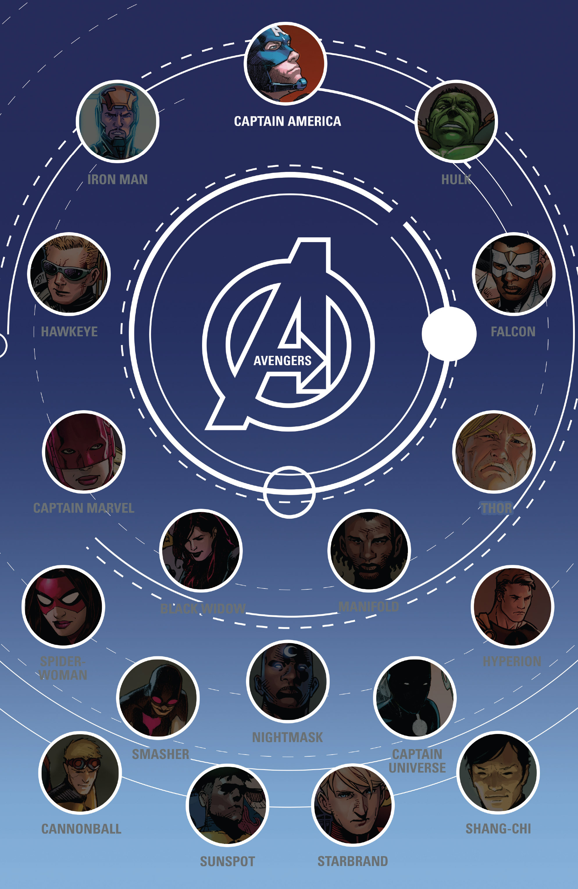 Read online Avengers (2013) comic -  Issue #33 - 4