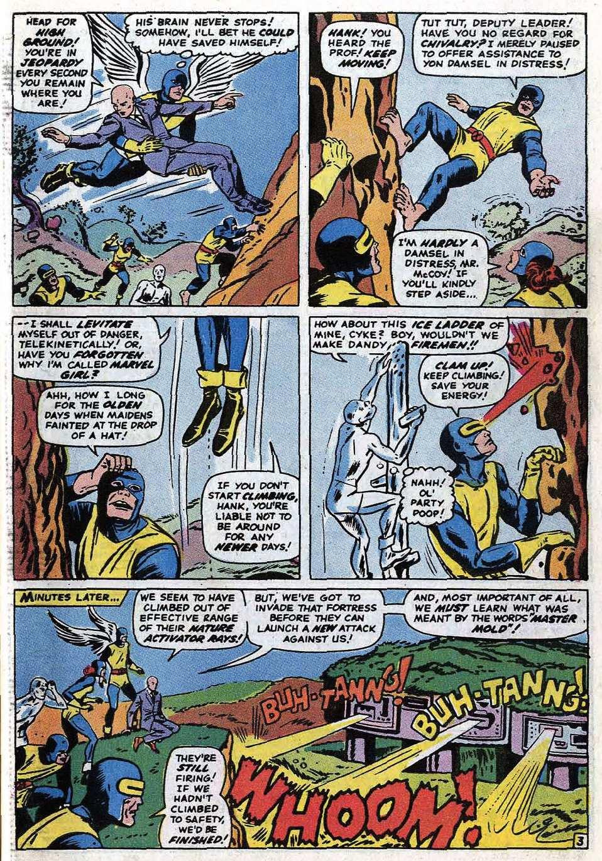 Uncanny X-Men (1963) 68 Page 28
