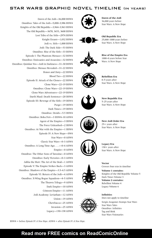 Read online Star Wars Omnibus comic -  Issue # Vol. 30 - 448