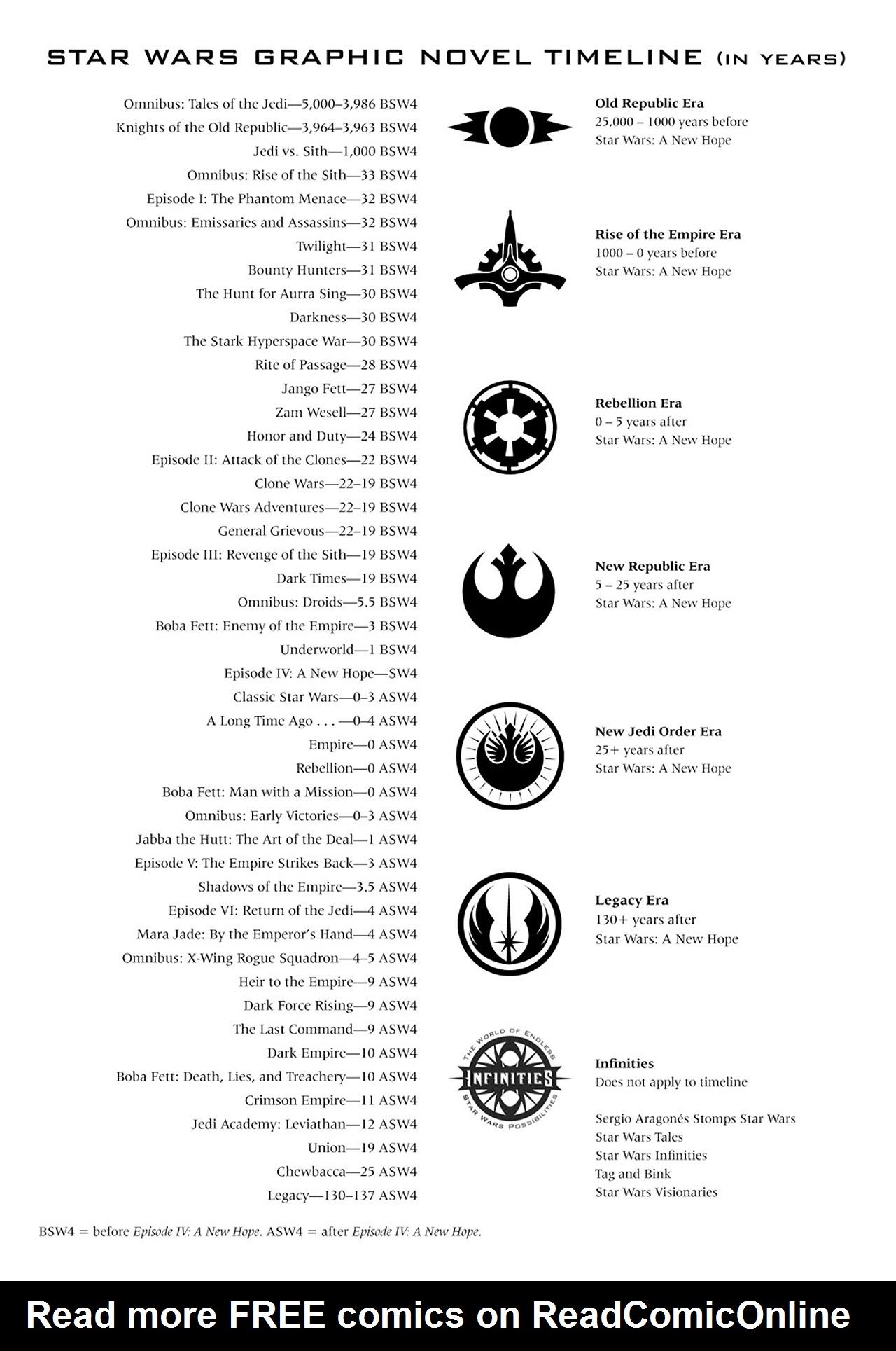 Read online Star Wars Omnibus comic -  Issue # Vol. 33 - 239