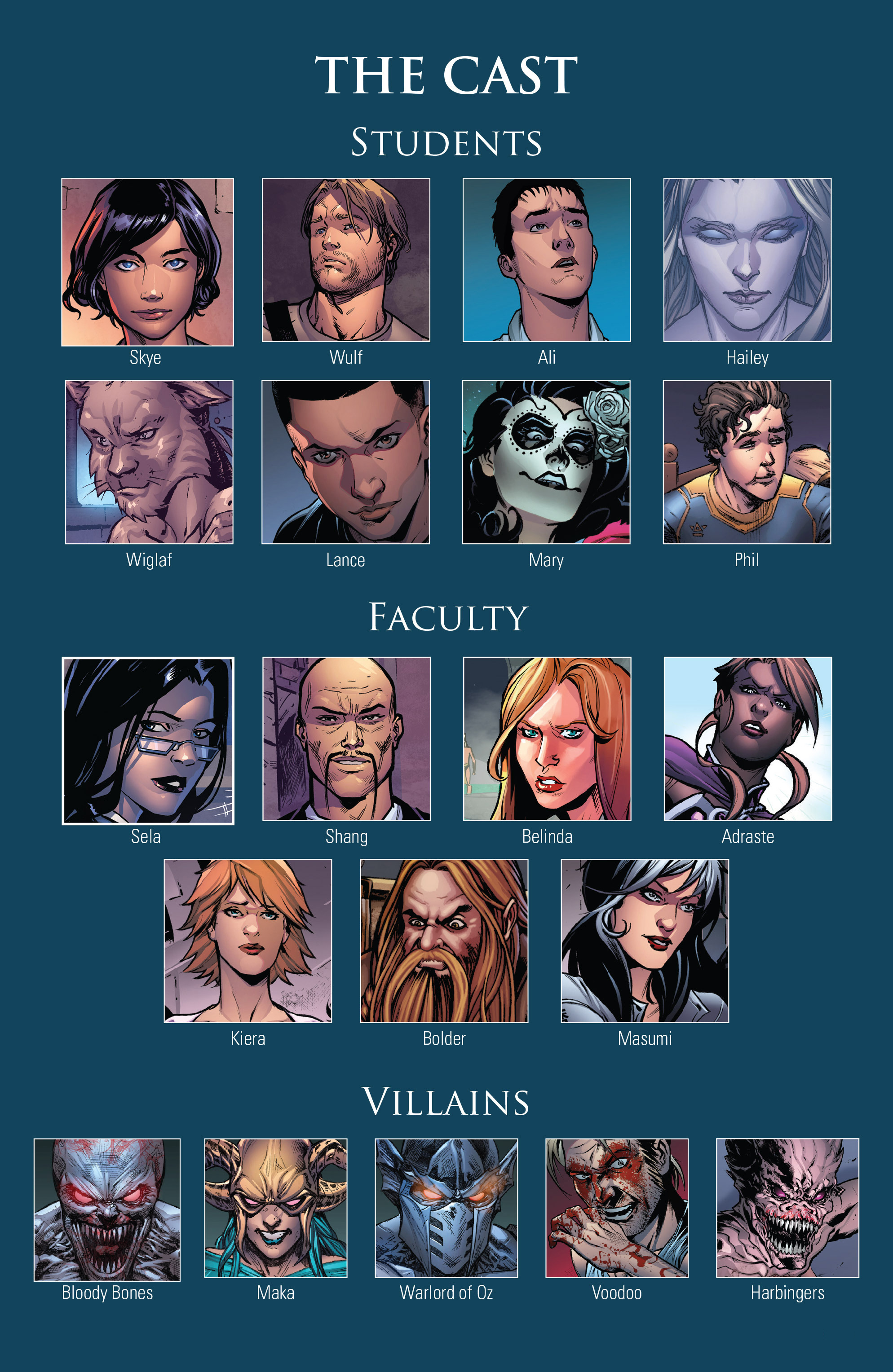 Read online Grimm Fairy Tales: Arcane Acre comic -  Issue # TPB 3 - 5